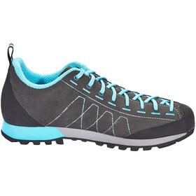 Scarpa Highball - Calzado Mujer - gris/Turquesa